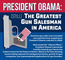 The greatest gun salesman in all history
